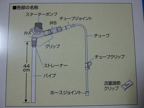 プロホースの説明図