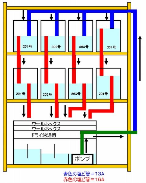 多段連結オーバーフロー水槽のイメージ図
