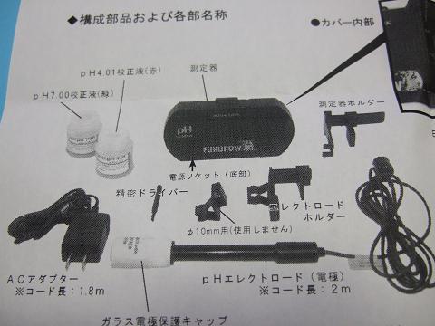 FUKUROWの各部品の説明書です。