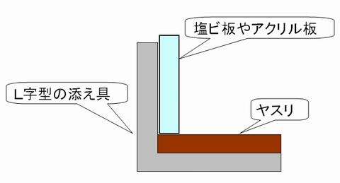 塩ビ板やアクリル板をヤスリに対して垂直にするイメージ