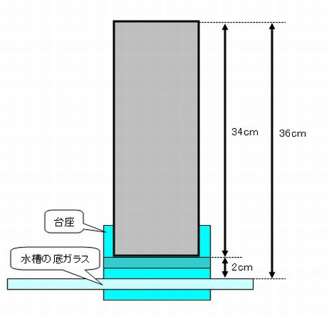 排水管のセットイメージ