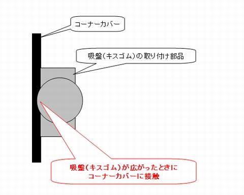 穴の位置の失敗例