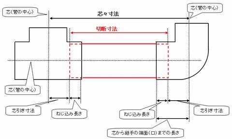 配管の切断寸法の計算方法