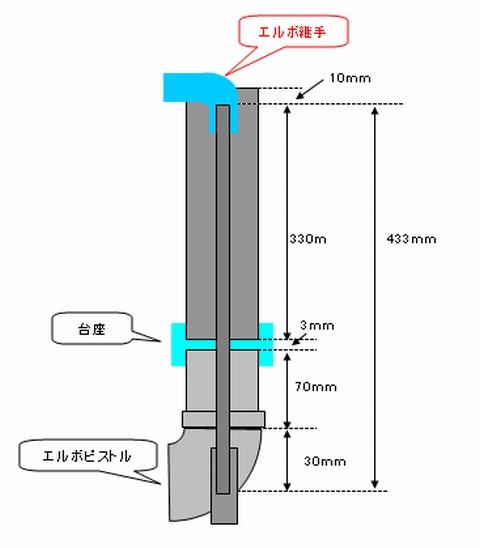 オーバーフロー水槽の給水管の長さの計算イメージ