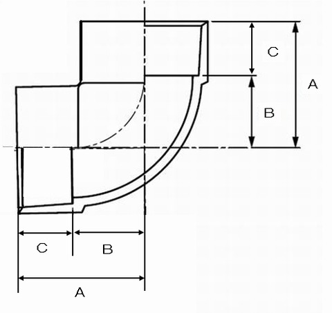 DV継手(90度エルボ)の各部の寸法