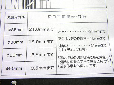 プロクソン スライドソウ SS630(No.24950)の切断可能材料と厚み