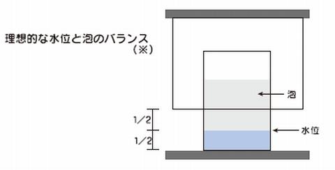 H&Sのプロテインスキマー「HS-400」の理想的な水位と泡のバランス