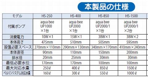 H&Sのプロテインスキマー「HS-400」の仕様