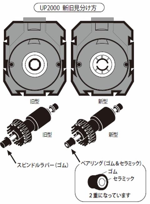 「HS-400」のポンプ(UP2000)の「新型」と「旧型」の見分け方