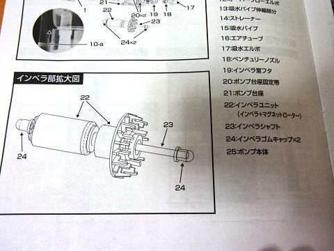 海道達磨の分解図と各部品の名称