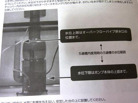 海道達磨のろ過槽内使用時の水位の目安